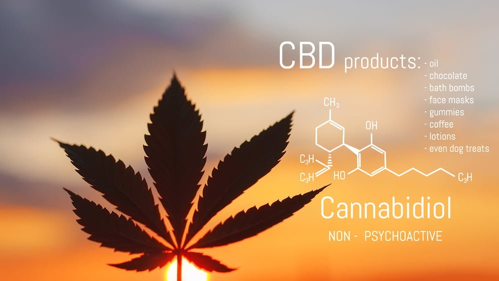 Sourcing high-quality Utah CBD products